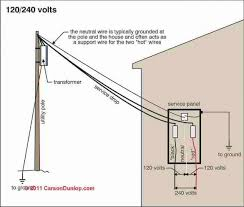 typical house wiring facbooik com Typical Home Wiring Diagram typical wiring diagram for a house on typical images wiring typical house wiring diagrams