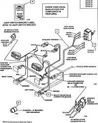Wiring diagram for a boss v plow best of snow techrush me rh techrush me boss