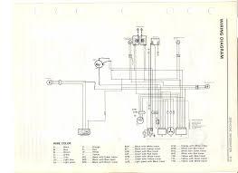 kawasaki z250 wiring diagram kawasaki wiring diagrams