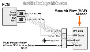 maf sensor wiring diagram (1997 1999 ford 4 6l, 5 4l) test maf sensor unplugged at Maf Sensor Wiring Diagram