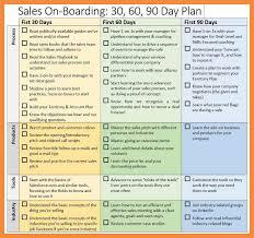 30 60 90 Business Plan 6 7 30 60 90 Day Sales Plan Template Free Sample Bioexamples World