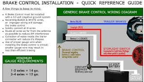electric trailer brake controller diagram wiring diagrams wiring diagram electric trailer brake control and
