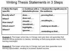 how to write a good thesis statement for a narrative essay business narrative essay esl energiespeicherl sungen argumentative essay for high school students discovery homework help thesis