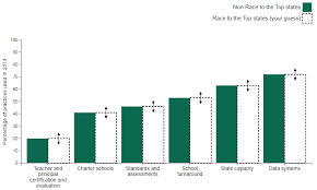 Draggable Interactive Bar Chart Rshiny Stack Overflow