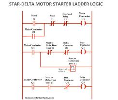 motor ladder diagram for wiring wiring diagram basic pin basic hvac ladder diagrams wiring diagram for youpin basic hvac ladder diagrams on