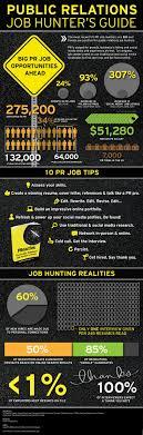 Best 25 Pr Jobs Ideas On Pinterest Jobs In Public Relations J
