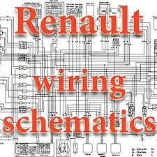 renault kangoo ecu wiring diagram renault wiring diagrams renault wiring diagrams schematics electric cd dvd