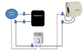 need a honeywell humidifier wiring diagram problem the wiring break one wire switches pressure switch and humidistat and your power and load transformer and solenoid are landing points for both wires