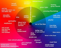 Terrific Paint Color Moods Room Colors For Different 41956316 .