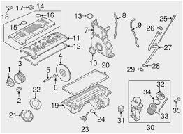 2006 bmw 325i engine diagram marvelous bmw 330ci fuse box diagram 2006 bmw 325i engine diagram wonderfully 2003 bmw 530i fuse box diagram 2003 wiring diagram site