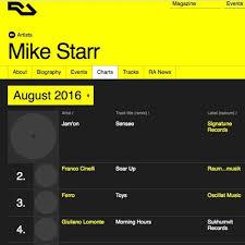 Resident Advisor Charts Mike Starr Resident Advisor Chart August 2016 By Mike Starr