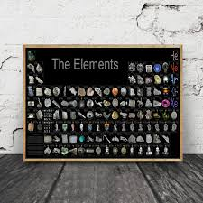 Us 7 8 The Periodic Table Of Elements With Pictures Chart Canvas Posters Painting Wall Art Decorative Home Decor In Painting Calligraphy From Home