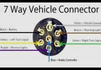 6 way trailer wiring diagram 9 pin trailer plug wiring diagram 2018 6 way trailer wiring diagram 7 pole trailer wiring diagram schematics diagram