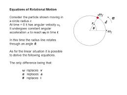 θ r d α ωiωi ωfωf equations of rotational motion consider the particle shown moving in a