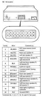 2001 honda civic door wiring diagram wiring diagram simonand 1997 honda civic radio wiring diagram at 1996 Honda Civic Radio Wiring Diagram