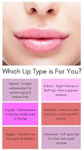 Lip Filler Chart What Type Of Lips Do You Want Info On Lip Enhancements