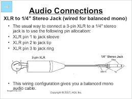 3 pin microphone wiring diagrams diagram xlr mic jack basic o wire mic cable wiring diagram female galaxy 4 pin mic wiring diagrams