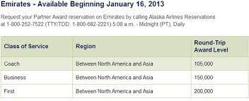 Jal Award Chart Emirates Alaska Airlines Adds Emirates Redemptions To Its Award Chart