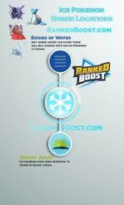 Wizard101 Boost Chart Charming Wizard101 Boost And