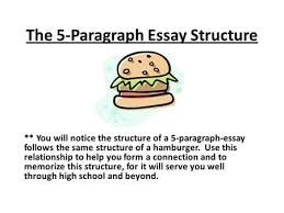 writing an essay essay writing it s not as bad as you think  the 5 paragraph essay structure you will notice the structure of a 5