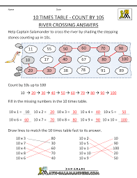 also Best 25  Multiplication worksheets ideas on Pinterest further  further Grade 4 multiplication worksheets moreover Multiplication Worksheets   Multiply Numbers by 1 to 10 as well Multiplying Fractions Worksheets   Math Worksheets   Pinterest further Practice Times Tables Worksheets   10 Times Table further Multiplication Table additionally Grade 4 multiplication worksheets in addition Decimal × 10  100  or 1000  horizontal  45 per page   A furthermore Eight times table practice   Multiply by 8 quiz worksheets. on math worksheets practice multiplication x10