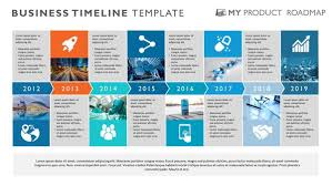 Timeline Website Template Enchanting Eight Phase Project Timeline Template