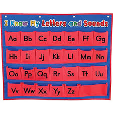 Letters And Sounds Chart Amazon Com Really Good Stuff I Know My Letters And Sounds