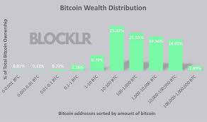 Such a situation can lead to network failure. Not Only Is A 51 Attack On Blockchain Possible But It S Coming Blocklr