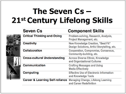 the cs of the st century lifelong learning skills educational the 7cs of the 21st century lifelong learning skills educational technology and mobile learning