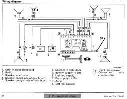 lander radio wiring diagram wiring diagrams and schematics 2004 mitsubishi lancer wiring diagram manual original the install doctor isuzu car radio stereo and speaker