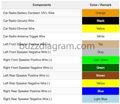 2004 buick lesabre radio wiring diagram data wiring diagrams \u2022 2002 Buick LeSabre Wiring-Diagram at 1998 Buick Lesabre Radio Wiring Diagram