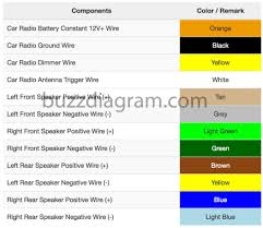 car stereo wiring diagram 2004 data wiring diagrams \u2022 2004 Ford Explorer Electrical Diagram at 2004 Ford Explorer Car Stereo Wiring Diagram