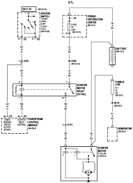 2002 chrysler sebring fuse box wiring diagram schemes