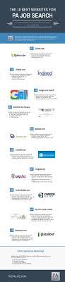 Best 25 Pa Jobs Ideas On Pinterest Pa Colleges Rn Schools Near