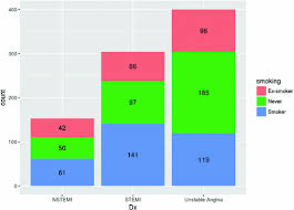 Ggplot2 Bar Chart Labels Labelling A Bar Plot I Springerlink