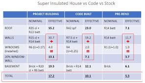 Window R Value Chart R Value Chart Crop Canadian Contractor