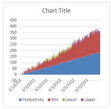 Shading Above Or Below A Line In Excel Charts Tutorial