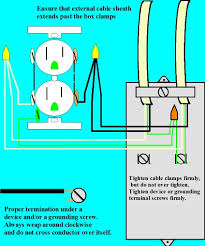 recepticale wiring diagram wiring diagrams and schematics outlet wiring diagram eljac