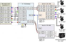 honda civic ex radio wiring diagram wiring diagram 2002 honda civic ex stereo wiring diagram and hernes