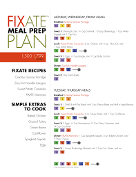 Fixate Meal Prep For The 1 500 1 799 Calorie Level The Beachbody Blog