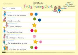 Potty Training Sticker Chart Printable Potty Training Reward Chart Victoria Chart Company