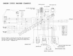dune buggy ignition wiring diagrams wiring diagram host ignition wiring diagram on dune buggy wiring diagram centre 2006 150cc dune buggy wiring wiring diagram