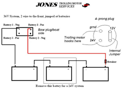 wiring diagram wiring diagrams click diagram for larger picture jones trolling motor