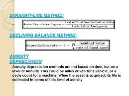 Different Depreciation Methods Auditing Depreciation For B Com