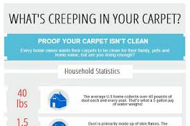 Cleaning Advertising Ideas Carpet Cleaning Advertising Ideas Under Fontanacountryinn Com