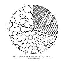 39 Particle Size Distribution Wikipedia Steel Grain Size