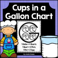 Cups In A Gallon Chart By Katie Stokes Teachers Pay Teachers