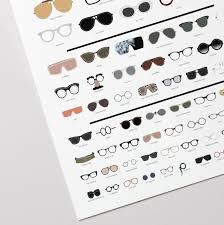 Chart Of Famous Eyewear The Chart Of Famous Eyewear General Knowledge Eyewear