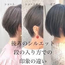 ショート ボブ ヘアカタログ タカハシコウヘイ 表参道 On Instagram