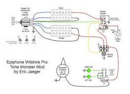 gibson humbucker wiring diagram images wiring diagram gibson epiphone 3 humbucker wiring diagram epiphone circuit